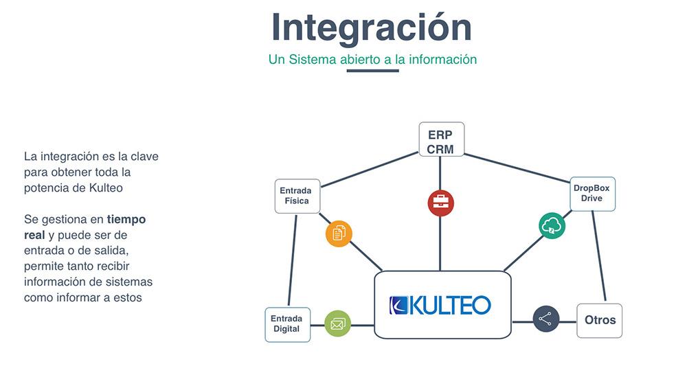 Gestión de la información en Kulteo